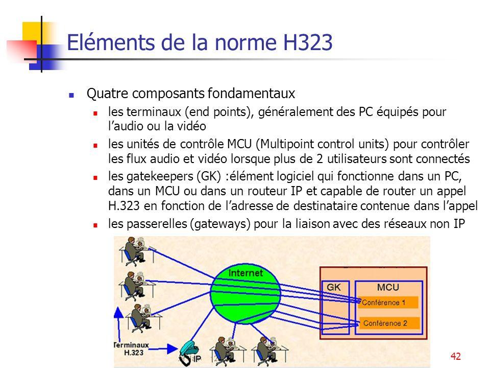 Services multimédia42 Eléments de la norme H323 Quatre composants fondamentaux les terminaux (end points), généralement des PC équipés pour laudio ou