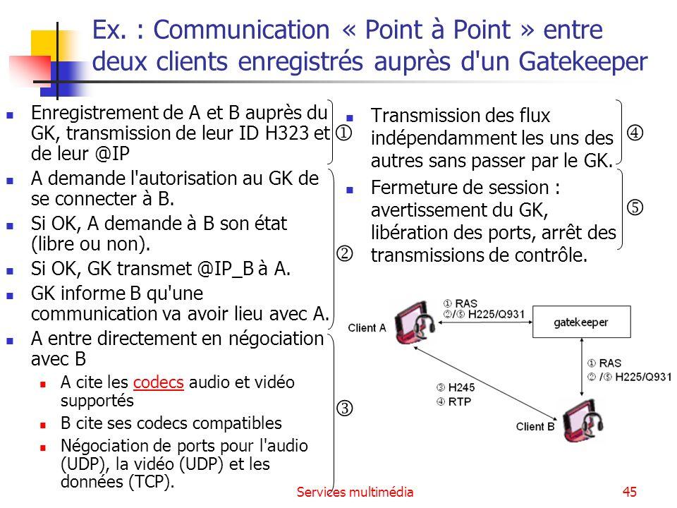 Services multimédia45 Ex. : Communication « Point à Point » entre deux clients enregistrés auprès d'un Gatekeeper Enregistrement de A et B auprès du G