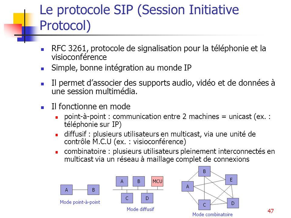 Services multimédia47 Le protocole SIP (Session Initiative Protocol) RFC 3261, protocole de signalisation pour la téléphonie et la visioconférence Sim