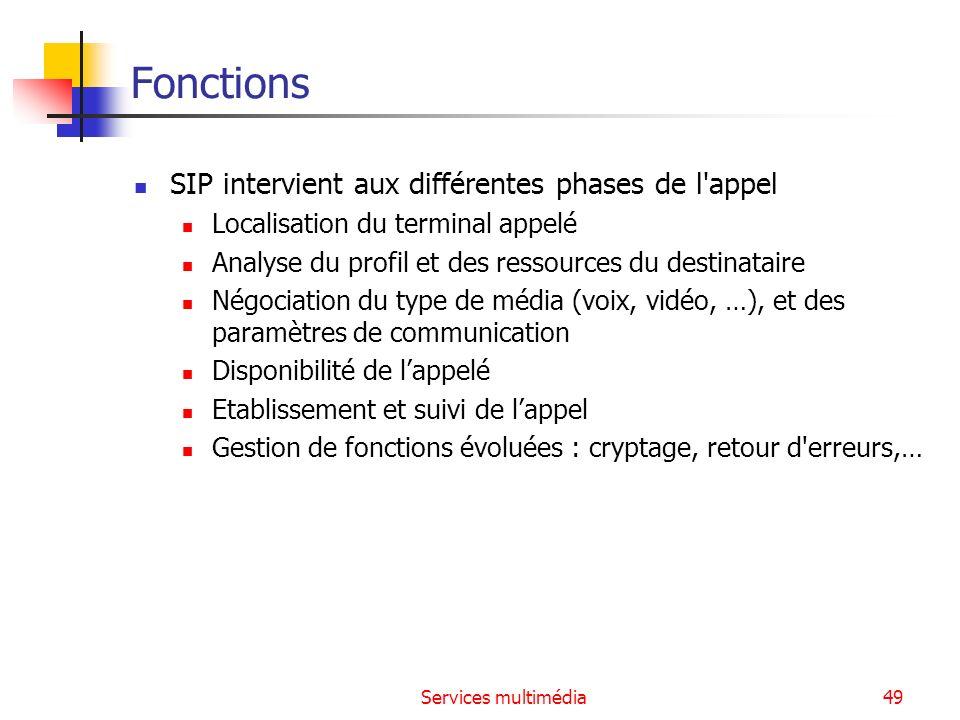 Services multimédia49 Fonctions SIP intervient aux différentes phases de l'appel Localisation du terminal appelé Analyse du profil et des ressources d