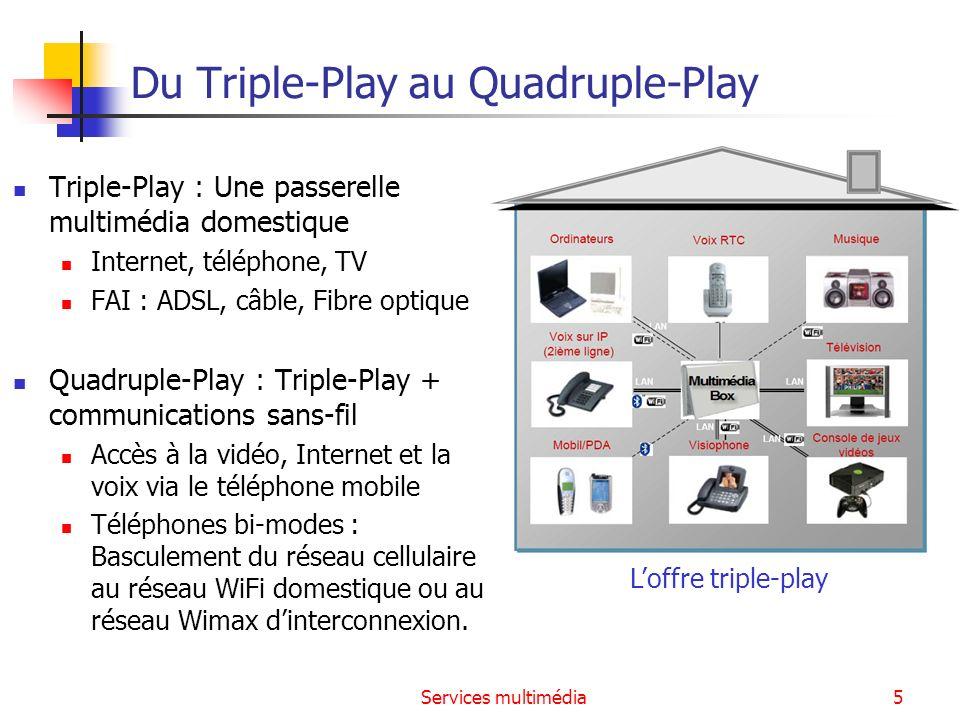 Services multimédia5 Du Triple-Play au Quadruple-Play Triple-Play : Une passerelle multimédia domestique Internet, téléphone, TV FAI : ADSL, câble, Fi