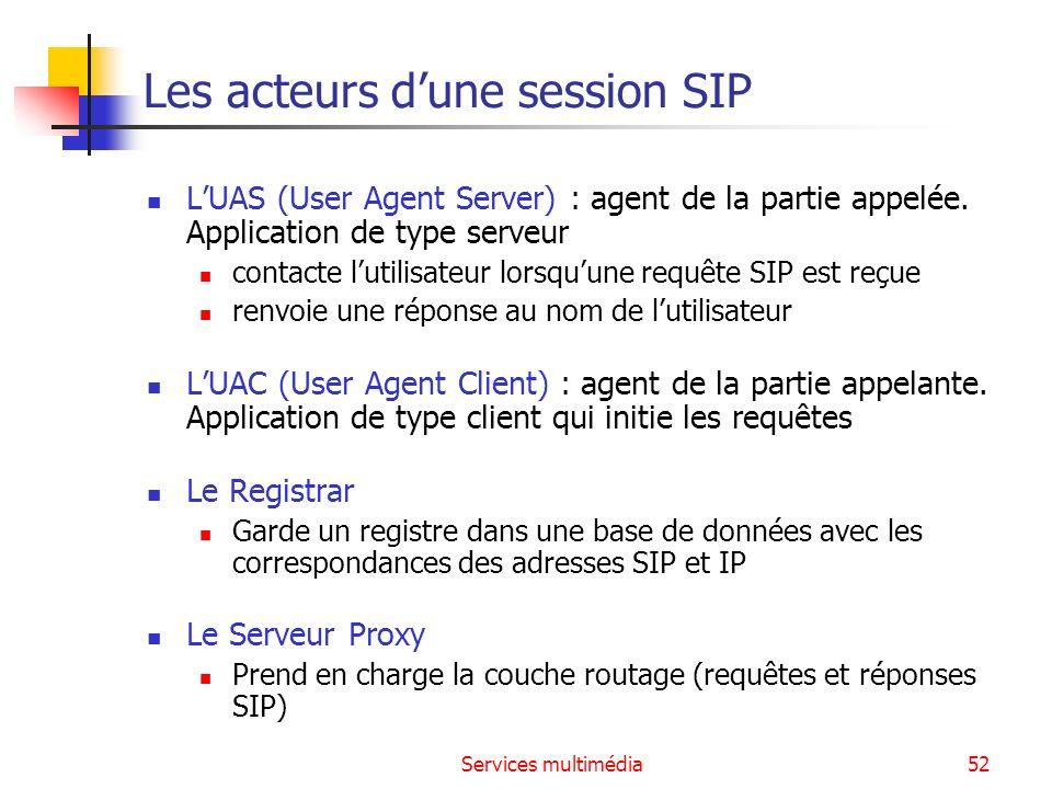 Services multimédia52 Les acteurs dune session SIP LUAS (User Agent Server) : agent de la partie appelée. Application de type serveur contacte lutilis
