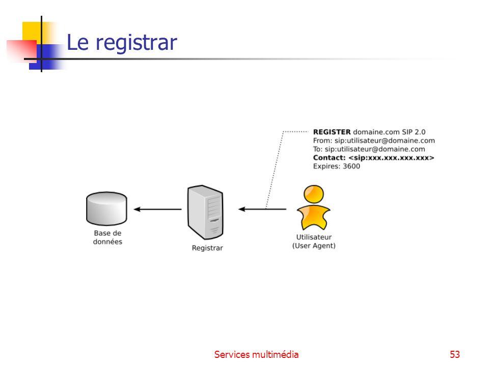 Services multimédia53 Le registrar