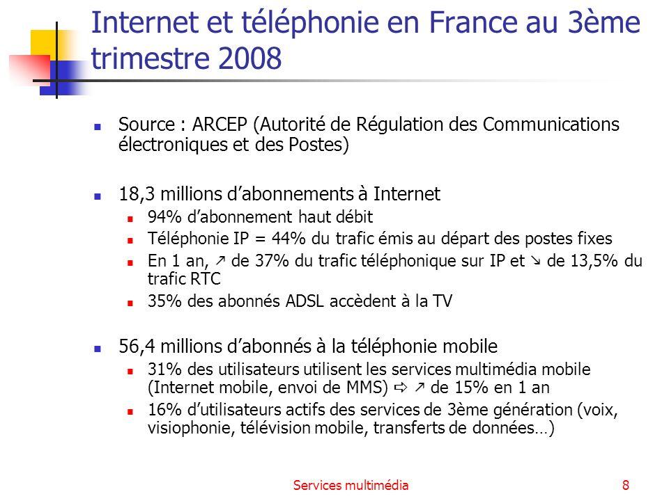 Services multimédia8 Internet et téléphonie en France au 3ème trimestre 2008 Source : ARCEP (Autorité de Régulation des Communications électroniques e