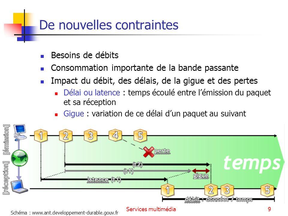 Services multimédia40 Le protocole H323 1996, UIT (Union Internationale des Télécommunications) H323 normalise la transmission de la voix, de la vidéo et des conférences audio ou vidéo sur IP et en assurant linterfonctionnement de la téléphonie IP et des réseaux téléphoniques commutés Il est très inspiré du monde des télécoms, car créé à partir de H320, protocole permettant la visioconférence sur le RNIS Utilisé dans Microsoft Netmeeting, les routeurs Cisco… Rôle Définition des normes de compression des flux audio et vidéo supportées Définition des protocoles de signalisation pour linteropérabilité des équipements Limitation de la bande passante réservée pour chaque communication Ceci en restant indépendant vis-à-vis des applications et systèmes dexploitation vis-à-vis du réseau physique supportant la communication Les débits vont de 28 Kbps à 2 Mbps (pour la vidéo)
