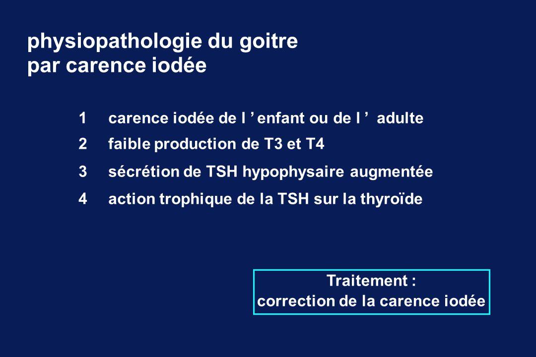 physiopathologie du goitre par carence iodée 1carence iodée de l enfant ou de l adulte 2 faible production de T3 et T4 3sécrétion de TSH hypophysaire