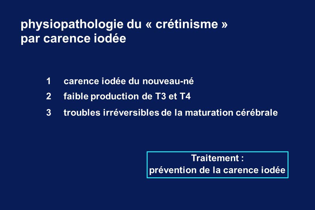physiopathologie du « crétinisme » par carence iodée 1carence iodée du nouveau-né 2 faible production de T3 et T4 3troubles irréversibles de la matura