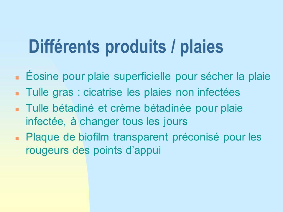 Différents produits / plaies n Éosine pour plaie superficielle pour sécher la plaie n Tulle gras : cicatrise les plaies non infectées n Tulle bétadiné
