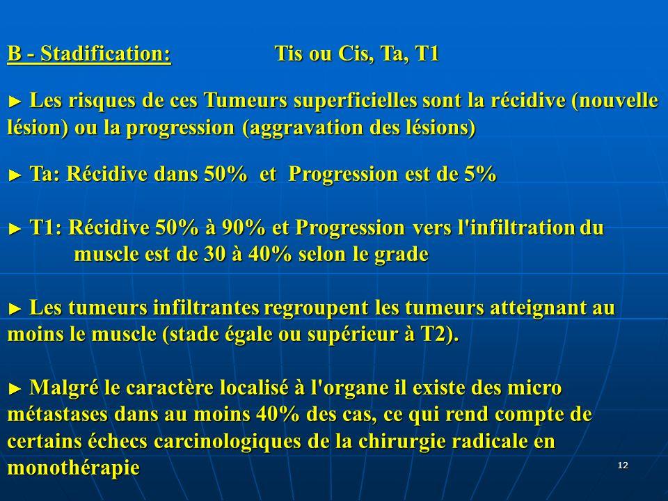 12 B - Stadification: Tis ou Cis, Ta, T1 Les risques de ces Tumeurs superficielles sont la récidive (nouvelle lésion) ou la progression (aggravation d