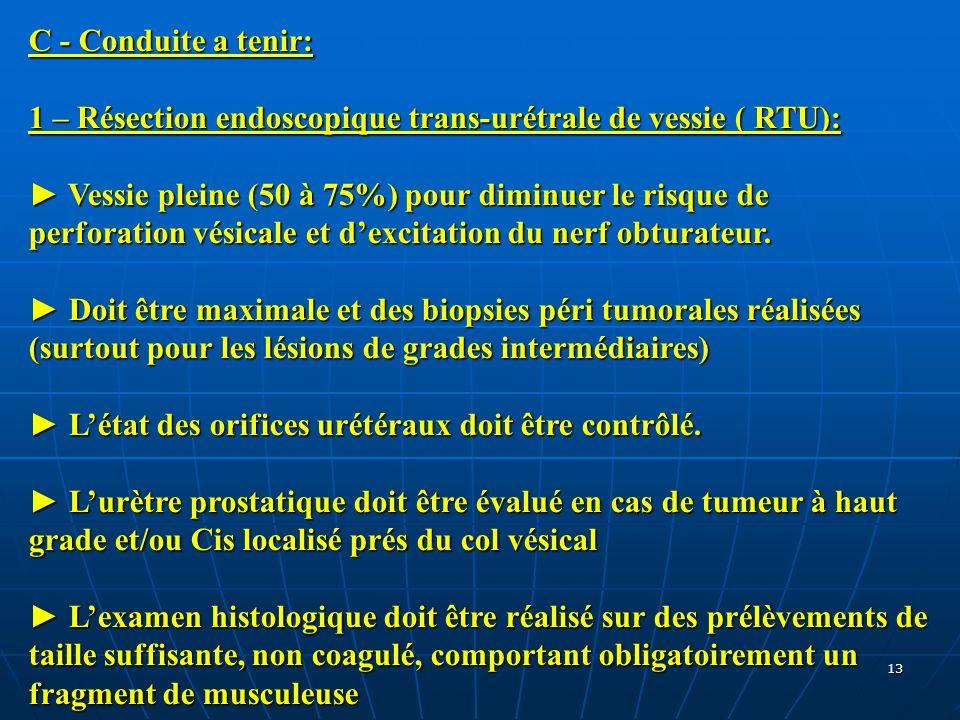 13 C - Conduite a tenir: 1 – Résection endoscopique trans-urétrale de vessie ( RTU): Vessie pleine (50 à 75%) pour diminuer le risque de perforation v