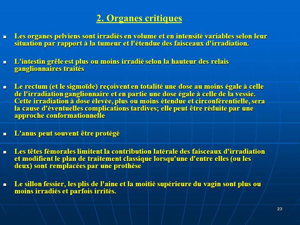 23 2. Organes critiques Les organes pelviens sont irradiés en volume et en intensité variables selon leur situation par rapport à la tumeur et l'étend