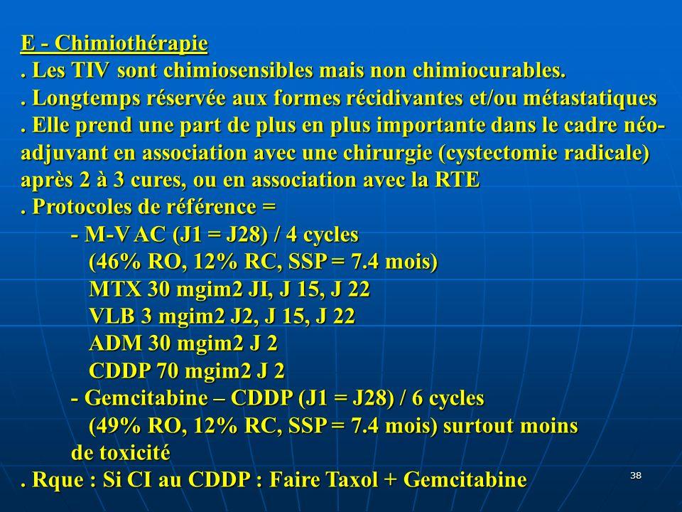 38 E - Chimiothérapie. Les TIV sont chimiosensibles mais non chimiocurables.. Longtemps réservée aux formes récidivantes et/ou métastatiques. Elle pre