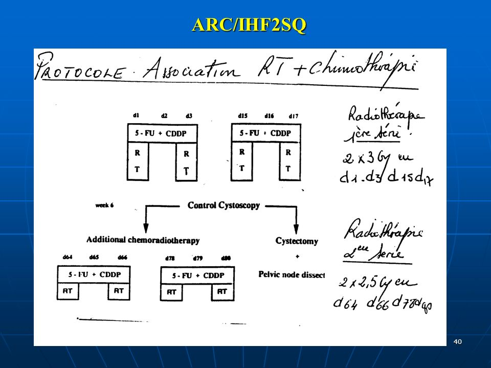 40 ARC/IHF2SQ
