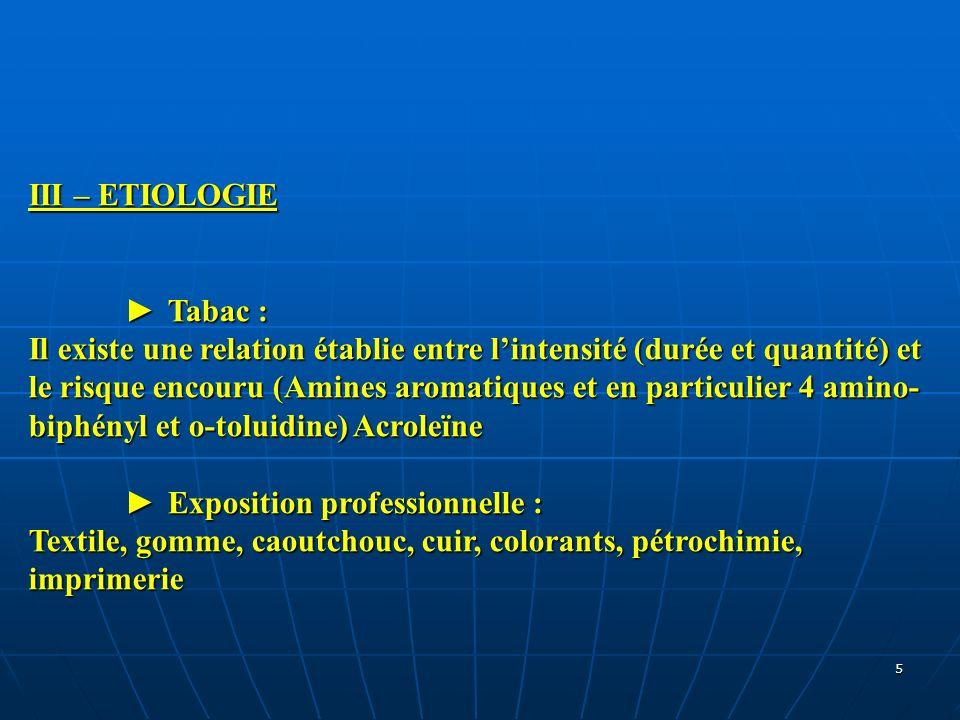 5 III – ETIOLOGIE Tabac : Tabac : Il existe une relation établie entre lintensité (durée et quantité) et le risque encouru (Amines aromatiques et en p
