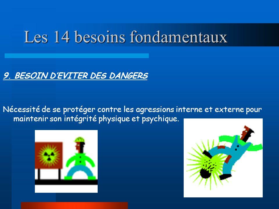 Les 14 besoins fondamentaux 9. BESOIN DEVITER DES DANGERS Nécessité de se protéger contre les agressions interne et externe pour maintenir son intégri