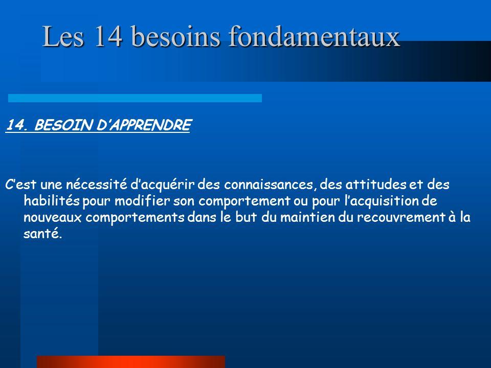 Les 14 besoins fondamentaux 14. BESOIN DAPPRENDRE Cest une nécessité dacquérir des connaissances, des attitudes et des habilités pour modifier son com
