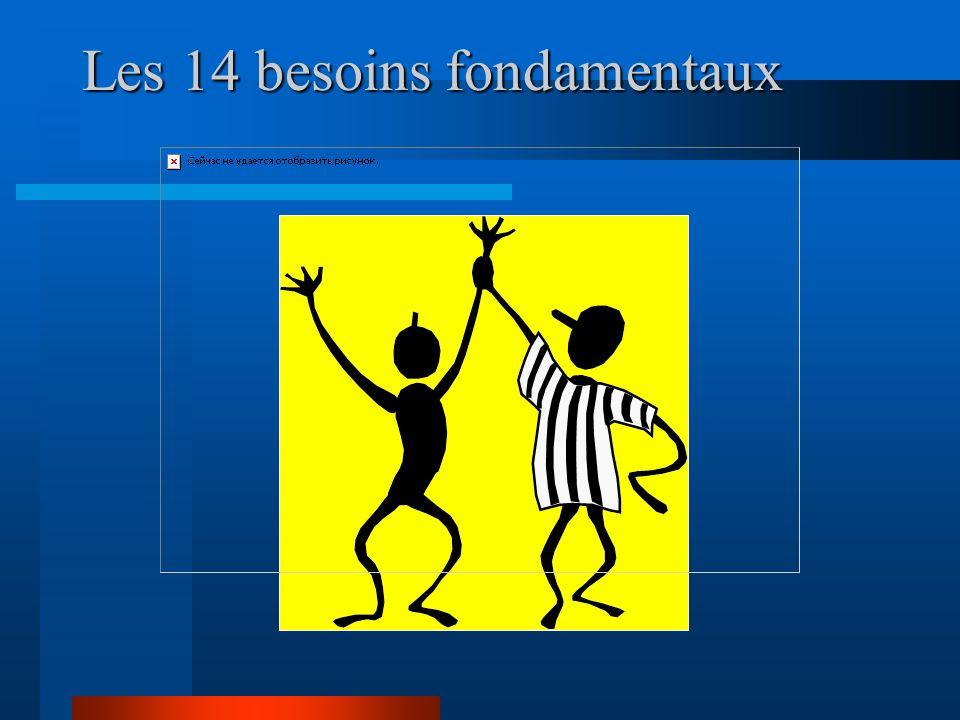 Les 14 besoins fondamentaux