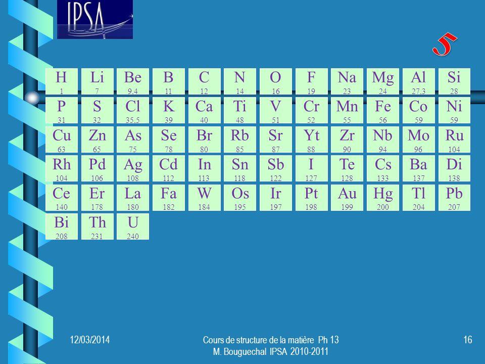 Depuis longtemps, les chimistes ont constaté que certains éléments avaient les mêmes propriétés chimiques.