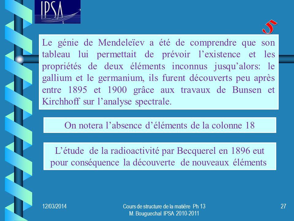 12/03/2014Cours de structure de la matière Ph 13 M. Bouguechal IPSA 2010-2011 27 Le génie de Mendeleïev a été de comprendre que son tableau lui permet