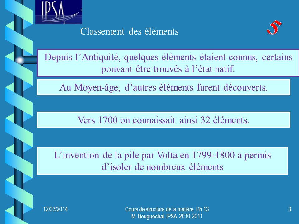 12/03/2014Cours de structure de la matière Ph 13 M. Bouguechal IPSA 2010-2011 3 Classement des éléments Depuis lAntiquité, quelques éléments étaient c