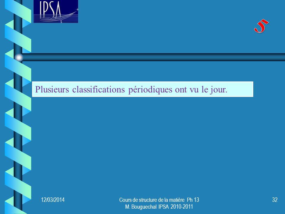 Plusieurs classifications périodiques ont vu le jour. 12/03/201432Cours de structure de la matière Ph 13 M. Bouguechal IPSA 2010-2011