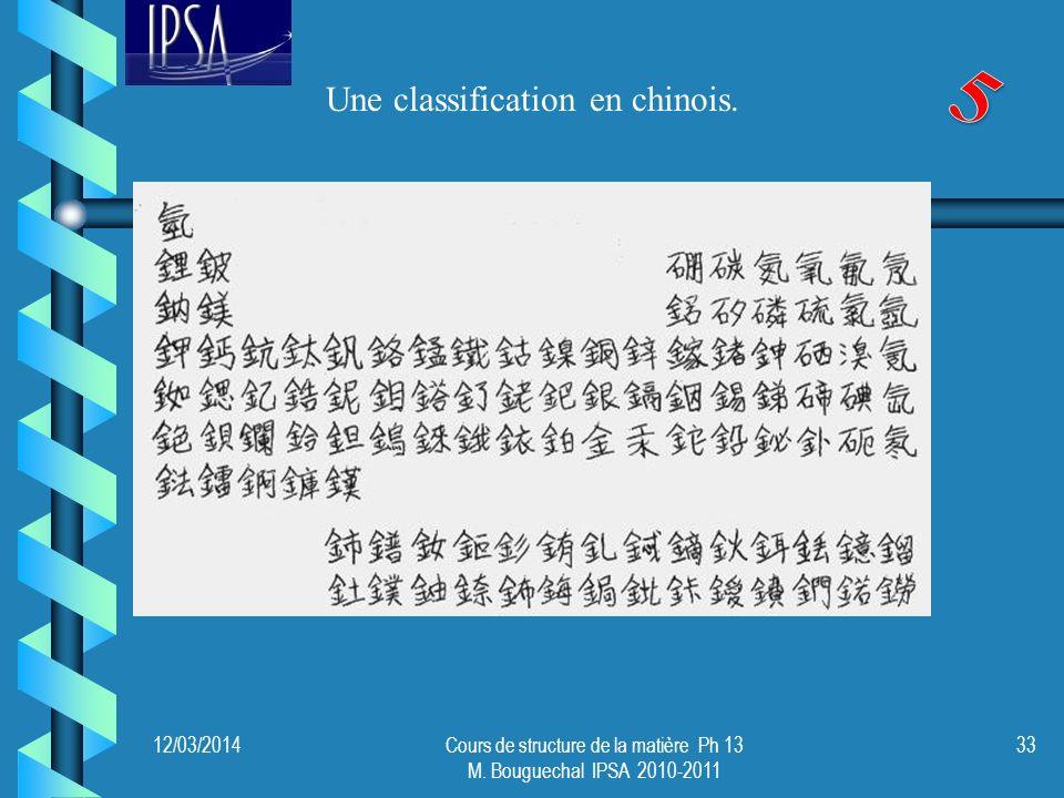 Une classification en chinois. 12/03/201433Cours de structure de la matière Ph 13 M. Bouguechal IPSA 2010-2011