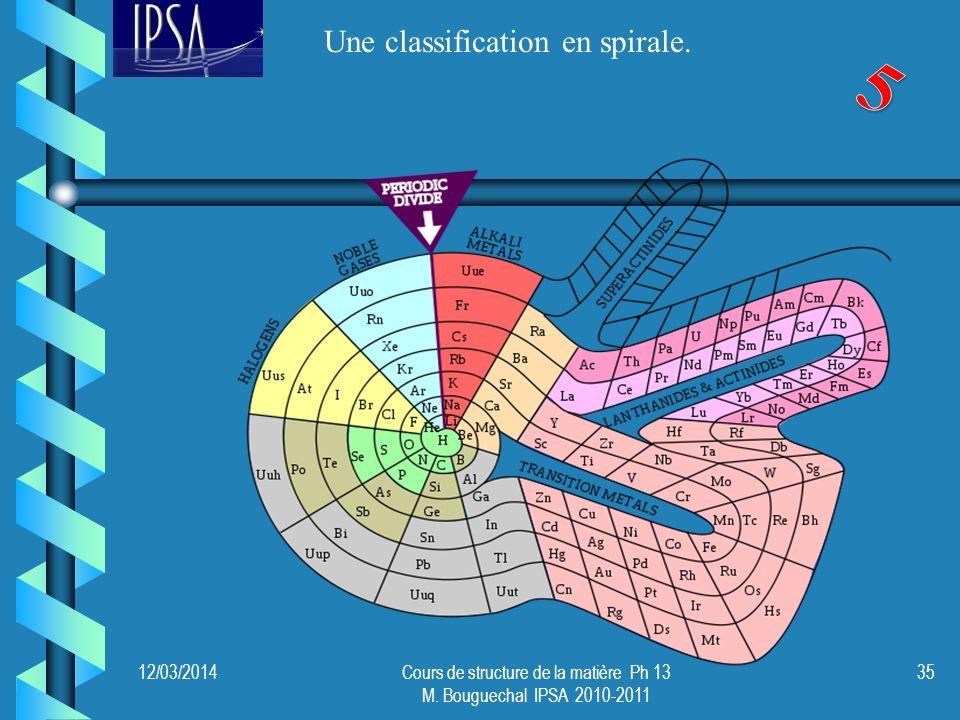 Une classification en spirale. 12/03/201435Cours de structure de la matière Ph 13 M. Bouguechal IPSA 2010-2011