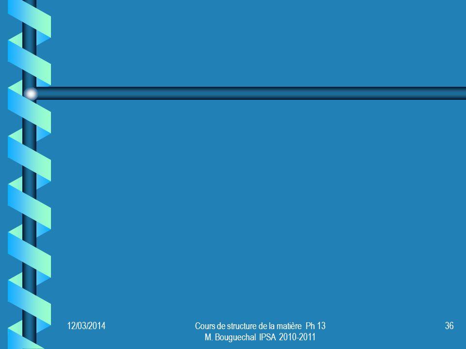 12/03/2014Cours de structure de la matière Ph 13 M. Bouguechal IPSA 2010-2011 36