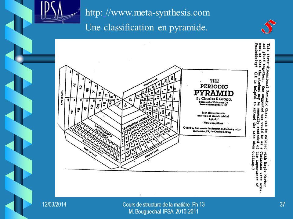 Une classification en pyramide. 12/03/201437Cours de structure de la matière Ph 13 M. Bouguechal IPSA 2010-2011 http: //www.meta-synthesis.com