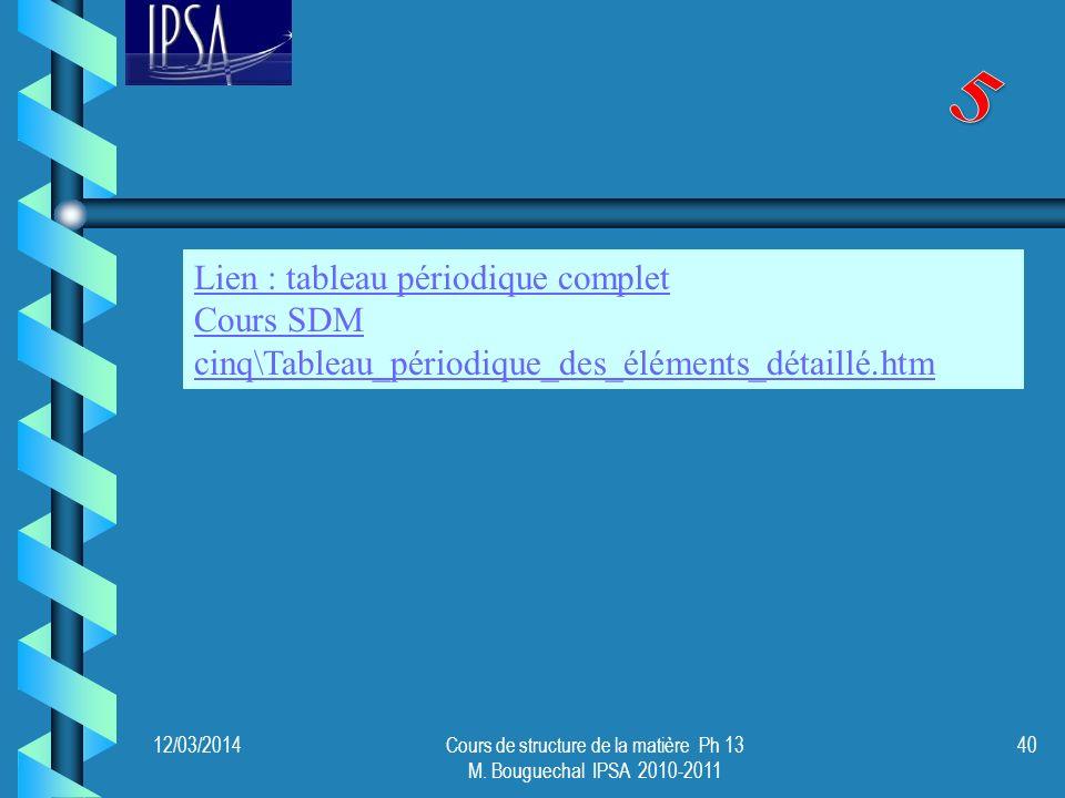 12/03/2014Cours de structure de la matière Ph 13 M. Bouguechal IPSA 2010-2011 40 Lien : tableau périodique complet Cours SDM cinq\Tableau_périodique_d