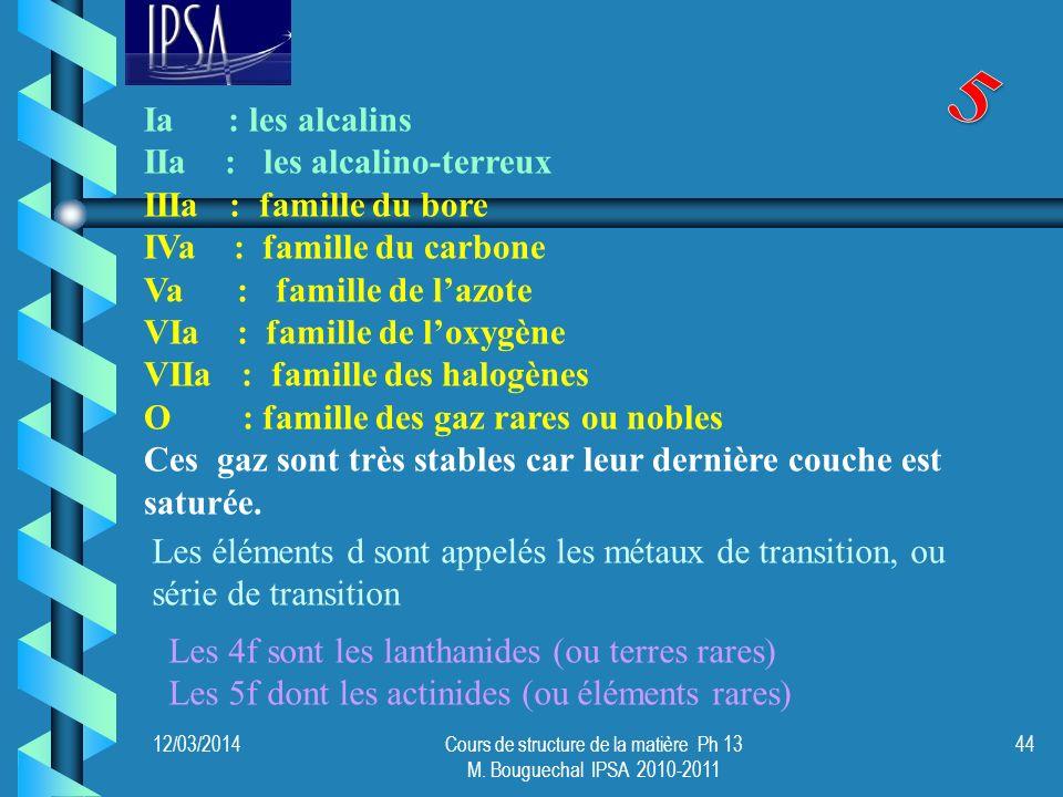 12/03/2014Cours de structure de la matière Ph 13 M. Bouguechal IPSA 2010-2011 44 Ia : les alcalins IIa : les alcalino-terreux IIIa : famille du bore I