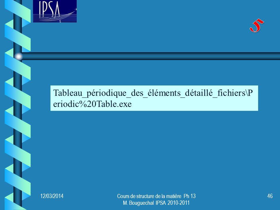 12/03/2014Cours de structure de la matière Ph 13 M. Bouguechal IPSA 2010-2011 46 Tableau_périodique_des_éléments_détaillé_fichiers\P eriodic%20Table.e