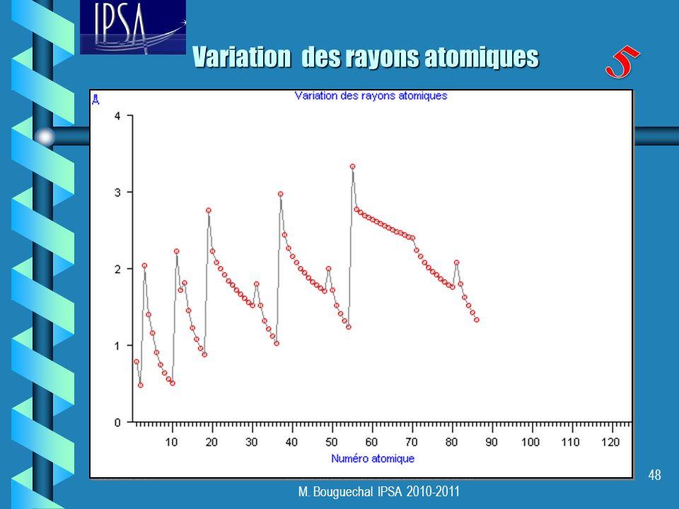12/03/2014Cours de structure de la matière Ph 13 M. Bouguechal IPSA 2010-2011 48 Variation des rayons atomiques