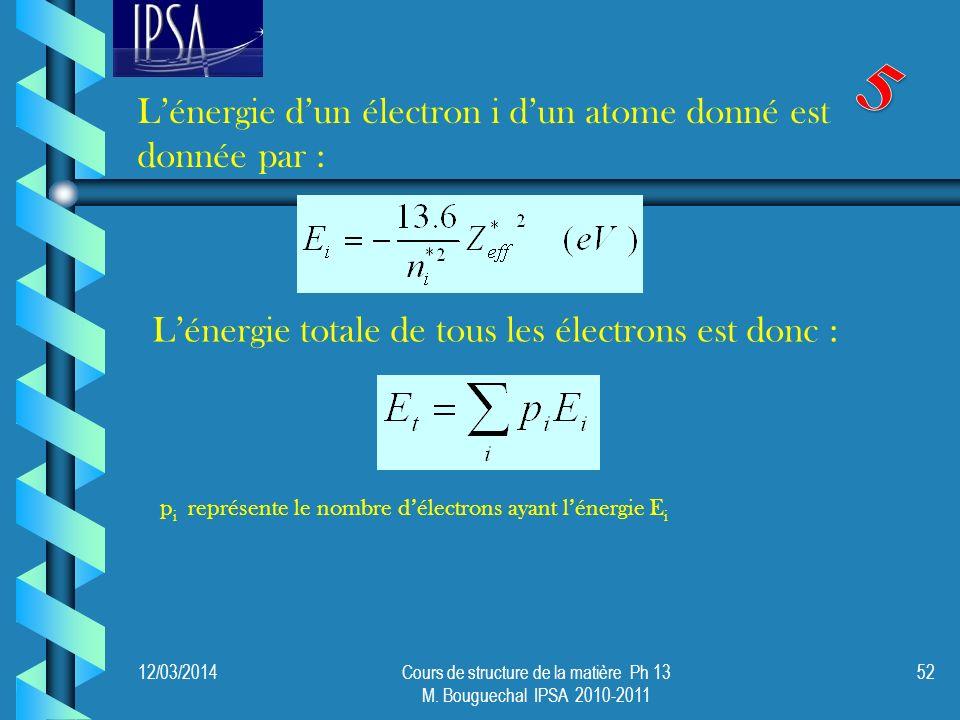 12/03/2014Cours de structure de la matière Ph 13 M. Bouguechal IPSA 2010-2011 52 Lénergie dun électron i dun atome donné est donnée par : Lénergie tot