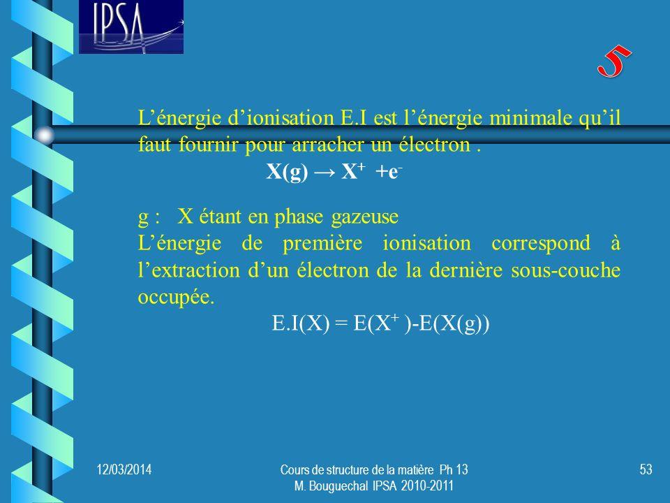 12/03/2014Cours de structure de la matière Ph 13 M. Bouguechal IPSA 2010-2011 53 Lénergie dionisation E.I est lénergie minimale quil faut fournir pour