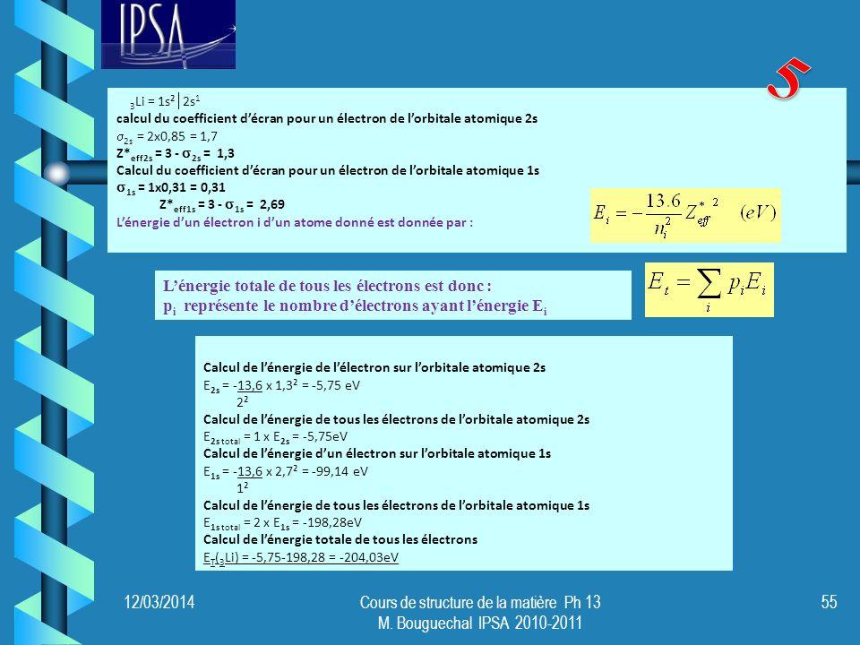 3 Li = 1s² 2s 1 calcul du coefficient décran pour un électron de lorbitale atomique 2s 2s = 2x0,85 = 1,7 Z* eff2s = 3 - 2s = 1,3 Calcul du coefficient
