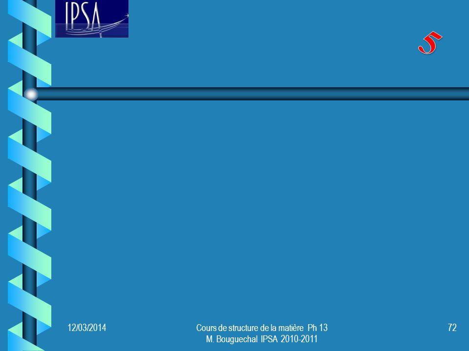 12/03/2014Cours de structure de la matière Ph 13 M. Bouguechal IPSA 2010-2011 73