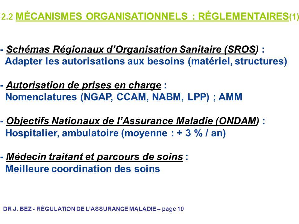 DR J. BEZ - RÉGULATION DE LASSURANCE MALADIE – page 10 2.2 MÉCANISMES ORGANISATIONNELS : RÉGLEMENTAIRES (1) - Schémas Régionaux dOrganisation Sanitair