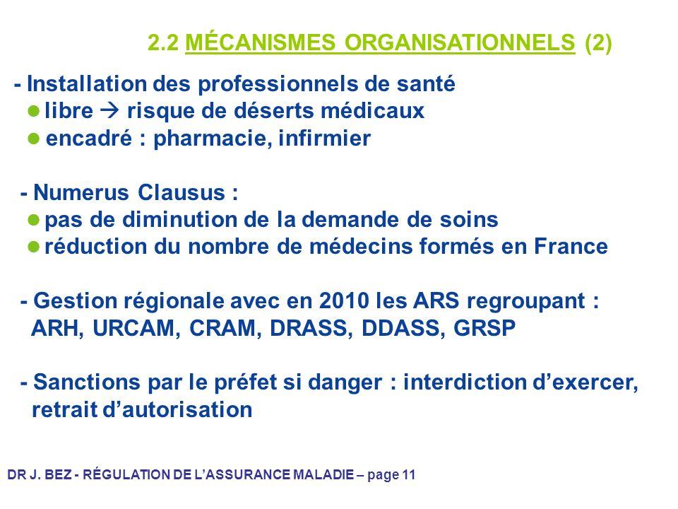 DR J. BEZ - RÉGULATION DE LASSURANCE MALADIE – page 11 2.2 MÉCANISMES ORGANISATIONNELS (2) - Installation des professionnels de santé libre risque de