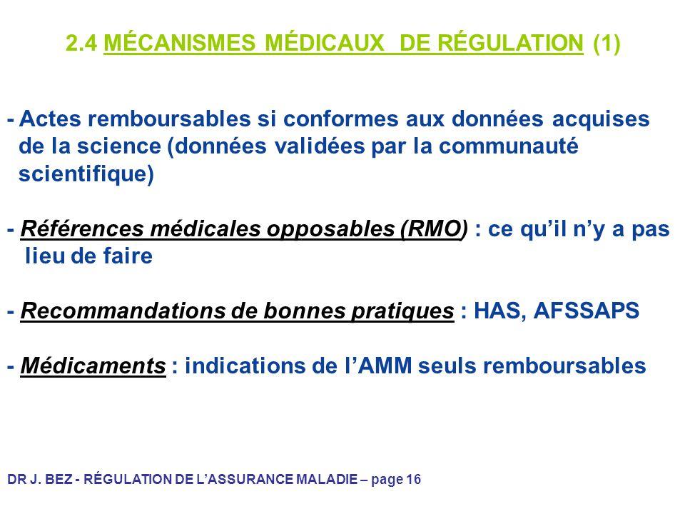 DR J. BEZ - RÉGULATION DE LASSURANCE MALADIE – page 16 2.4 MÉCANISMES MÉDICAUX DE RÉGULATION (1) - Actes remboursables si conformes aux données acquis