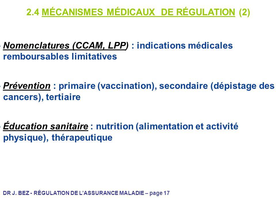 DR J. BEZ - RÉGULATION DE LASSURANCE MALADIE – page 17 2.4 MÉCANISMES MÉDICAUX DE RÉGULATION (2) - Nomenclatures (CCAM, LPP) : indications médicales r