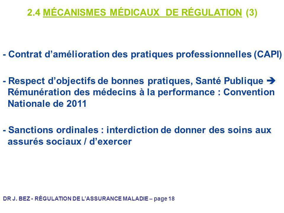 DR J. BEZ - RÉGULATION DE LASSURANCE MALADIE – page 18 2.4 MÉCANISMES MÉDICAUX DE RÉGULATION (3) - Contrat damélioration des pratiques professionnelle