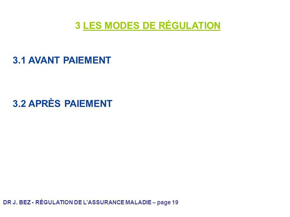 DR J. BEZ - RÉGULATION DE LASSURANCE MALADIE – page 19 3 LES MODES DE RÉGULATION 3.1 AVANT PAIEMENT 3.2 APRÈS PAIEMENT