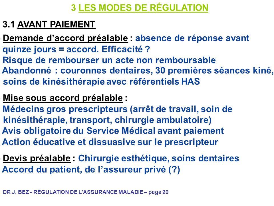 DR J. BEZ - RÉGULATION DE LASSURANCE MALADIE – page 20 3 LES MODES DE RÉGULATION 3.1 AVANT PAIEMENT - Demande daccord préalable : absence de réponse a