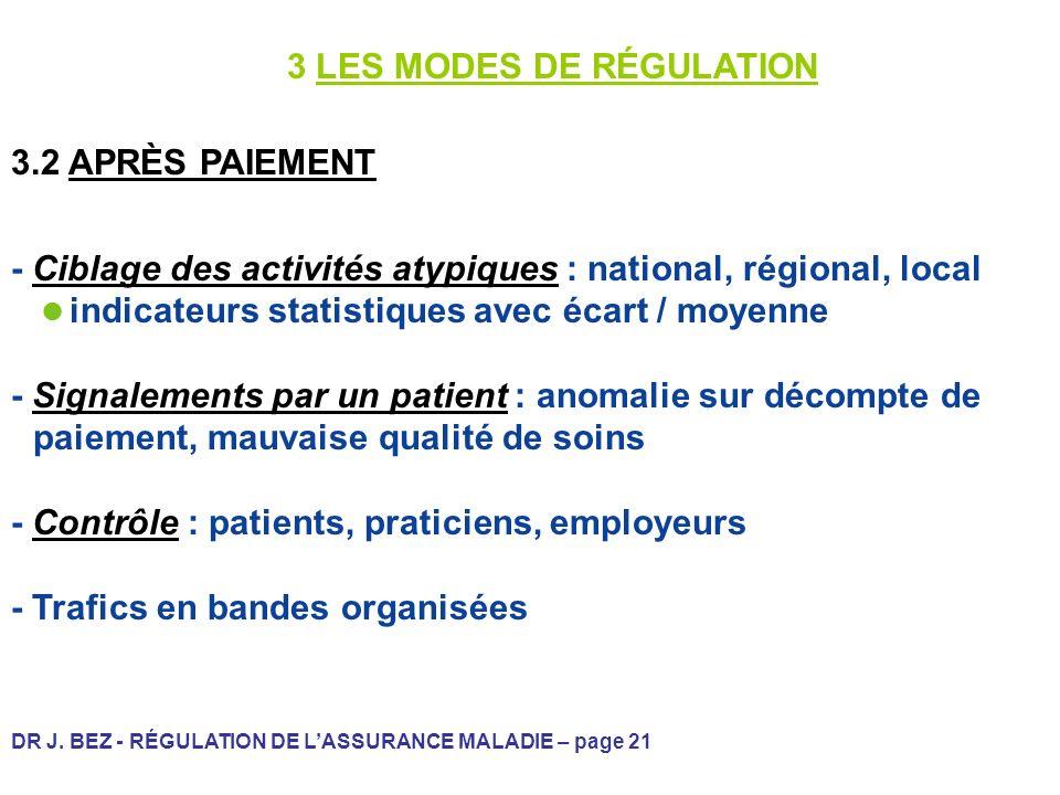DR J. BEZ - RÉGULATION DE LASSURANCE MALADIE – page 21 3 LES MODES DE RÉGULATION 3.2 APRÈS PAIEMENT - Ciblage des activités atypiques : national, régi