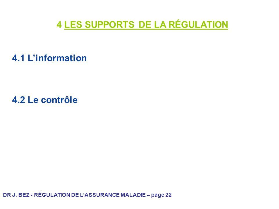 DR J. BEZ - RÉGULATION DE LASSURANCE MALADIE – page 22 4 LES SUPPORTS DE LA RÉGULATION 4.1 Linformation 4.2 Le contrôle
