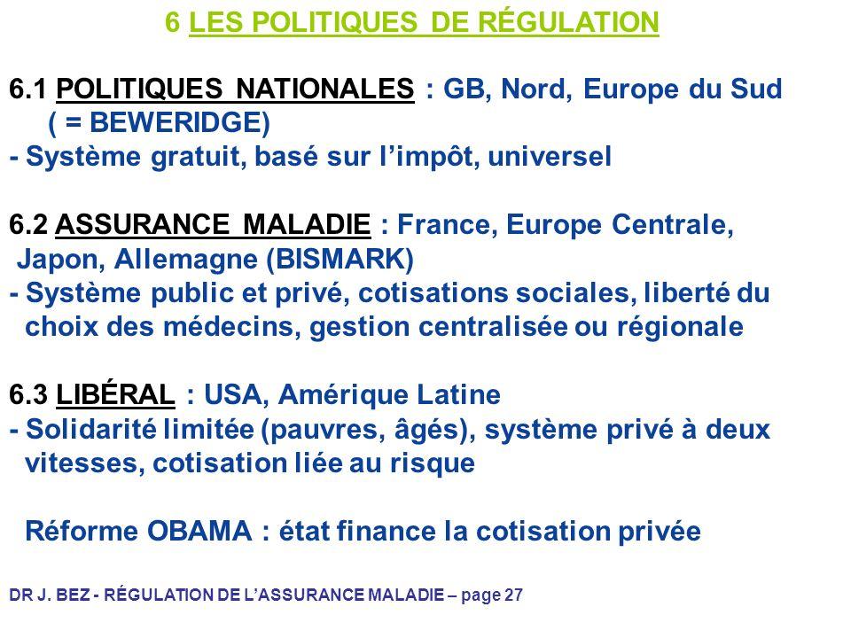 DR J. BEZ - RÉGULATION DE LASSURANCE MALADIE – page 27 6 LES POLITIQUES DE RÉGULATION 6.1 POLITIQUES NATIONALES : GB, Nord, Europe du Sud ( = BEWERIDG