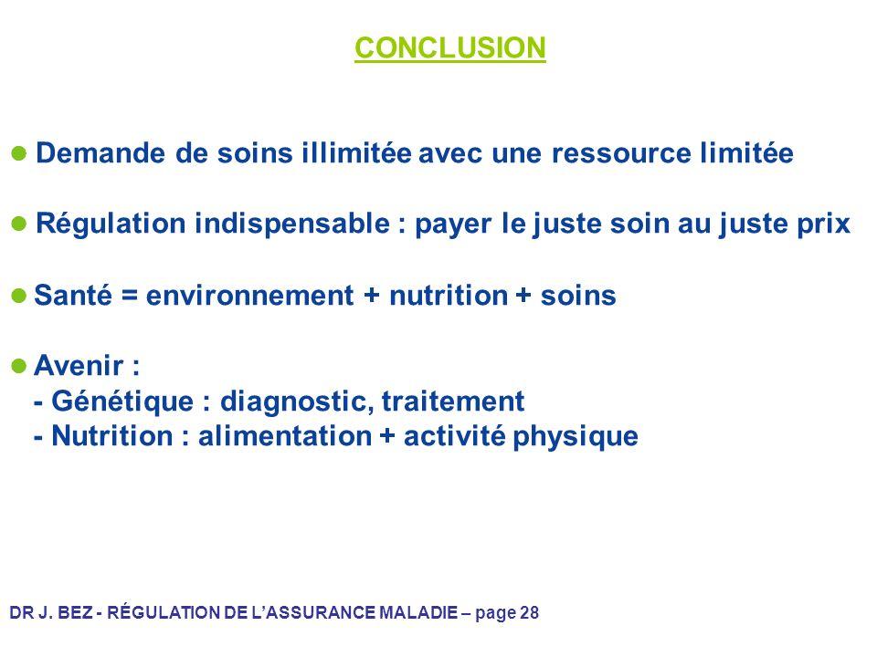DR J. BEZ - RÉGULATION DE LASSURANCE MALADIE – page 28 CONCLUSION Demande de soins illimitée avec une ressource limitée Régulation indispensable : pay
