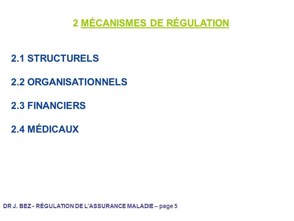 DR J. BEZ - RÉGULATION DE LASSURANCE MALADIE – page 5 2 MÉCANISMES DE RÉGULATION 2.1 STRUCTURELS 2.2 ORGANISATIONNELS 2.3 FINANCIERS 2.4 MÉDICAUX