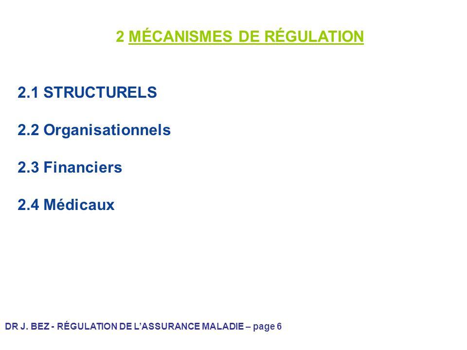 DR J. BEZ - RÉGULATION DE LASSURANCE MALADIE – page 6 2 MÉCANISMES DE RÉGULATION 2.1 STRUCTURELS 2.2 Organisationnels 2.3 Financiers 2.4 Médicaux